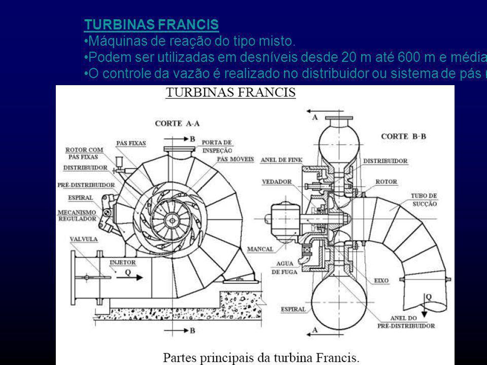 TURBINAS FRANCIS•Máquinas de reação do tipo misto. •Podem ser utilizadas em desníveis desde 20 m até 600 m e médias vazões;