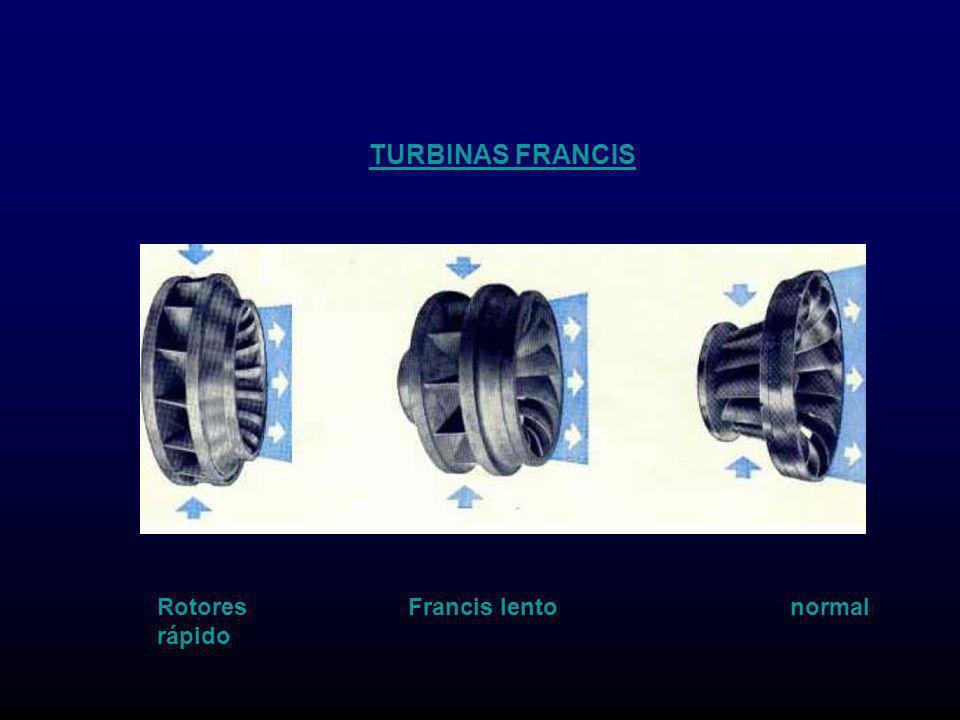 TURBINAS FRANCIS Rotores Francis lento normal rápido.