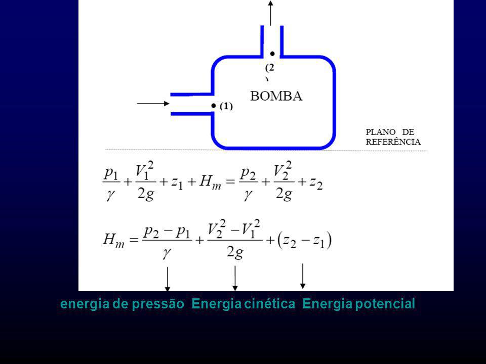 energia de pressão Energia cinética Energia potencial
