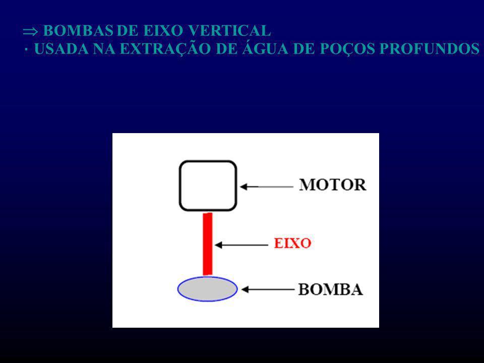  BOMBAS DE EIXO VERTICAL