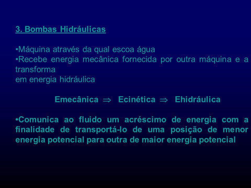3. Bombas Hidráulicas •Máquina através da qual escoa água. •Recebe energia mecânica fornecida por outra máquina e a transforma.