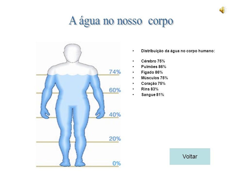 A água no nosso corpo Voltar Distribuição da água no corpo humano: