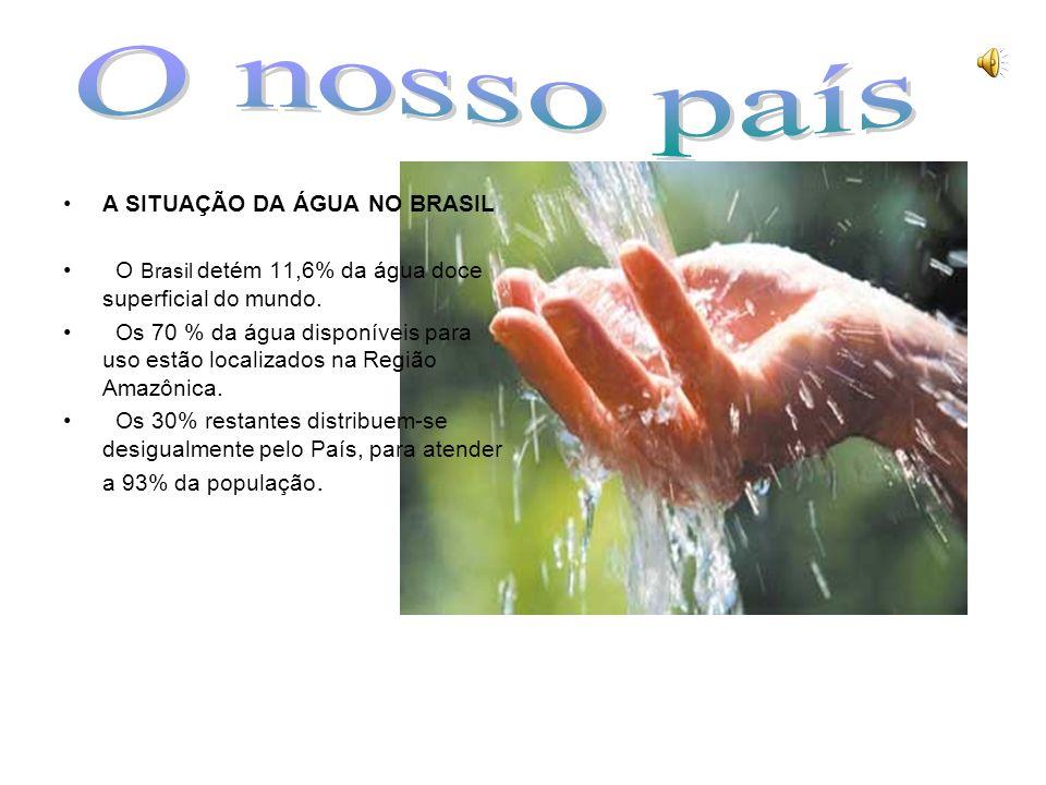 O nosso país A SITUAÇÃO DA ÁGUA NO BRASIL