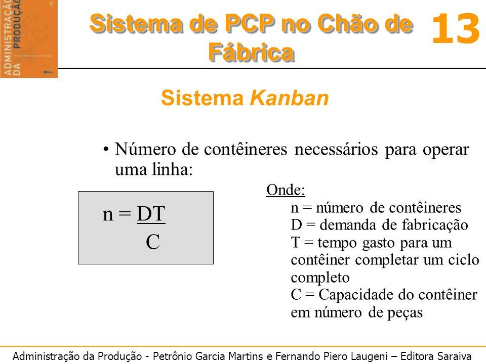Sistema Kanban Número de contêineres necessários para operar uma linha: n = DT. C. Onde: n = número de contêineres.