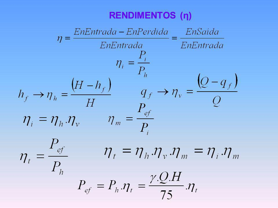 RENDIMENTOS (η)