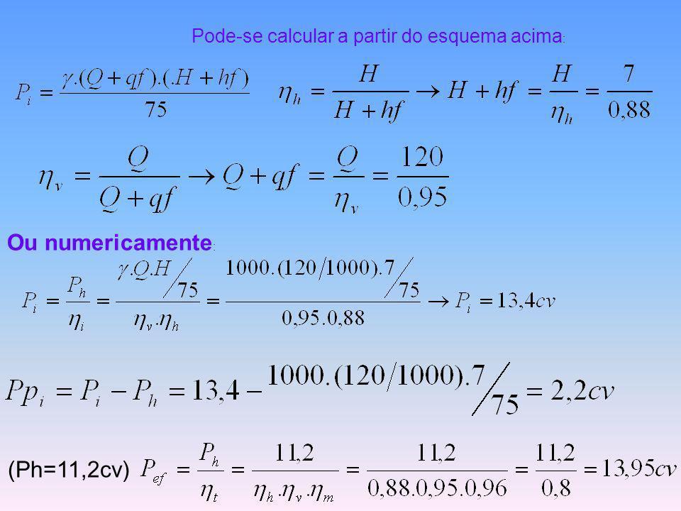 Ou numericamente: Pode-se calcular a partir do esquema acima: