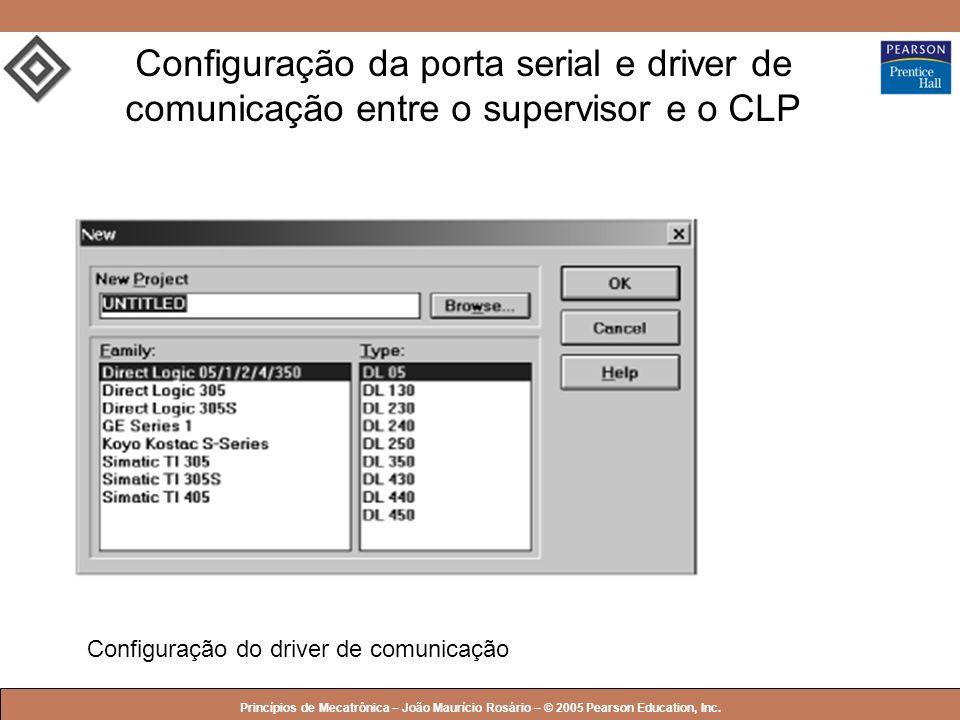 Configuração da porta serial e driver de comunicação entre o supervisor e o CLP