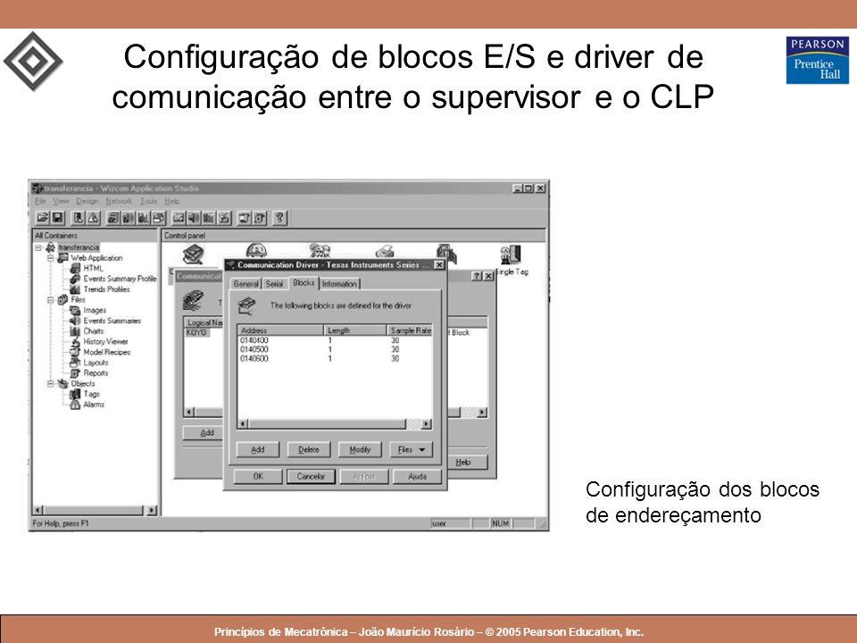 Configuração de blocos E/S e driver de comunicação entre o supervisor e o CLP