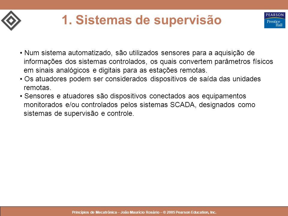 1. Sistemas de supervisão