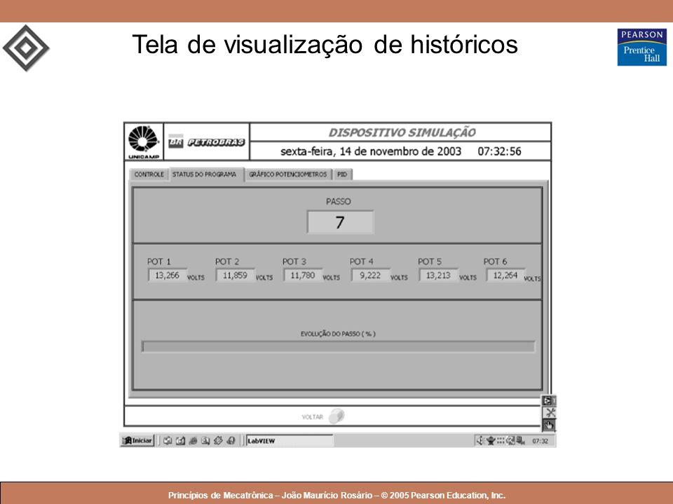 Tela de visualização de históricos