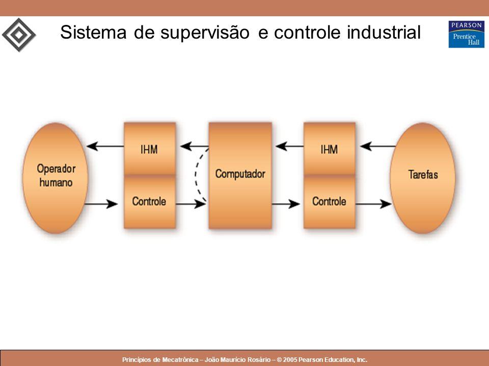 Sistema de supervisão e controle industrial