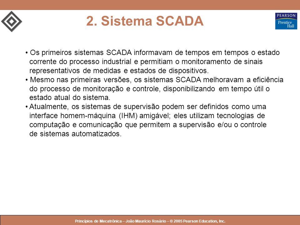 2. Sistema SCADA