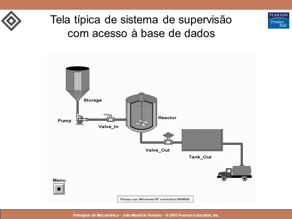 Tela típica de sistema de supervisão com acesso à base de dados