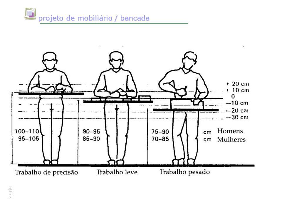 projeto de mobiliário / bancada