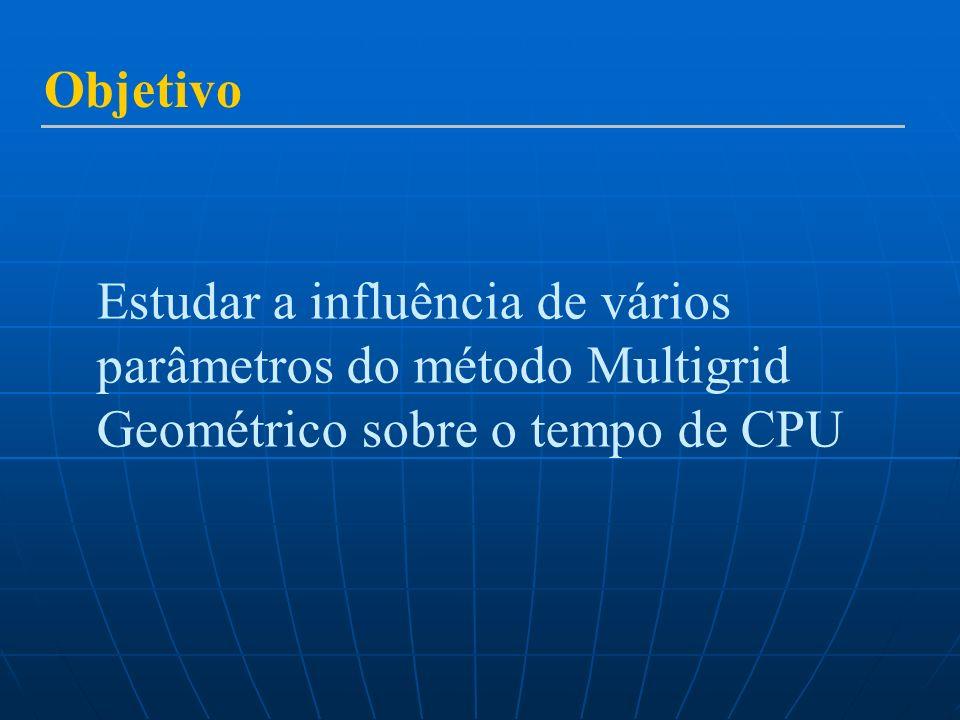 Objetivo Estudar a influência de vários. parâmetros do método Multigrid.