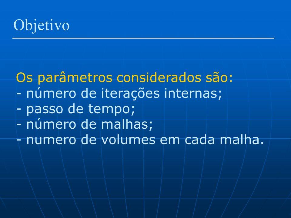 Objetivo Os parâmetros considerados são: número de iterações internas;