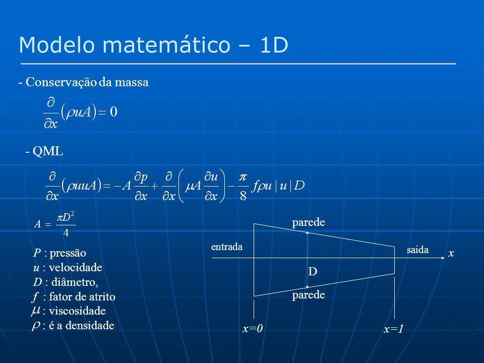 Modelo matemático – 1D - Conservação da massa - QML x x=0 x=1 D parede
