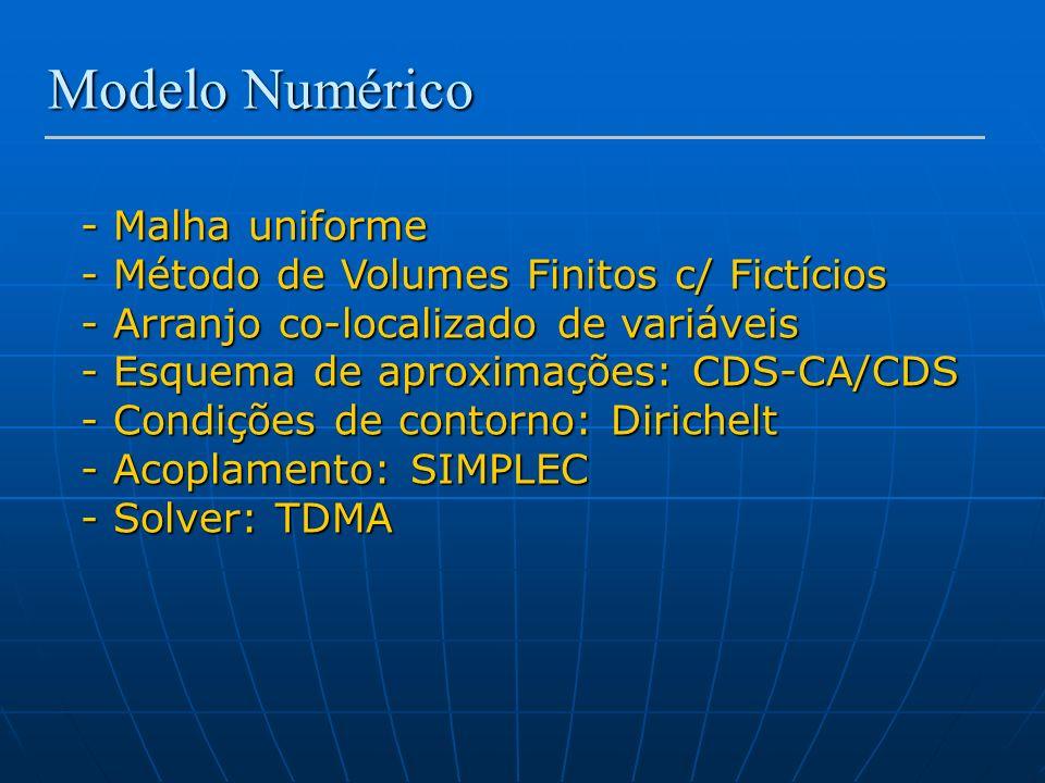 Modelo Numérico Malha uniforme Método de Volumes Finitos c/ Fictícios