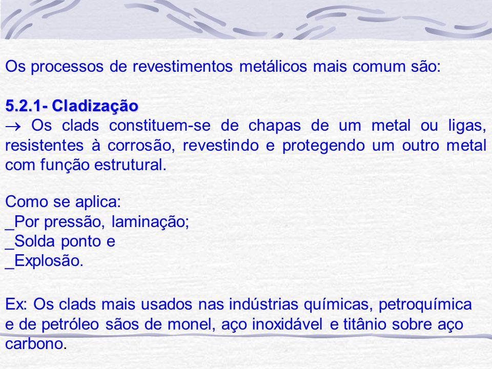 Os processos de revestimentos metálicos mais comum são: