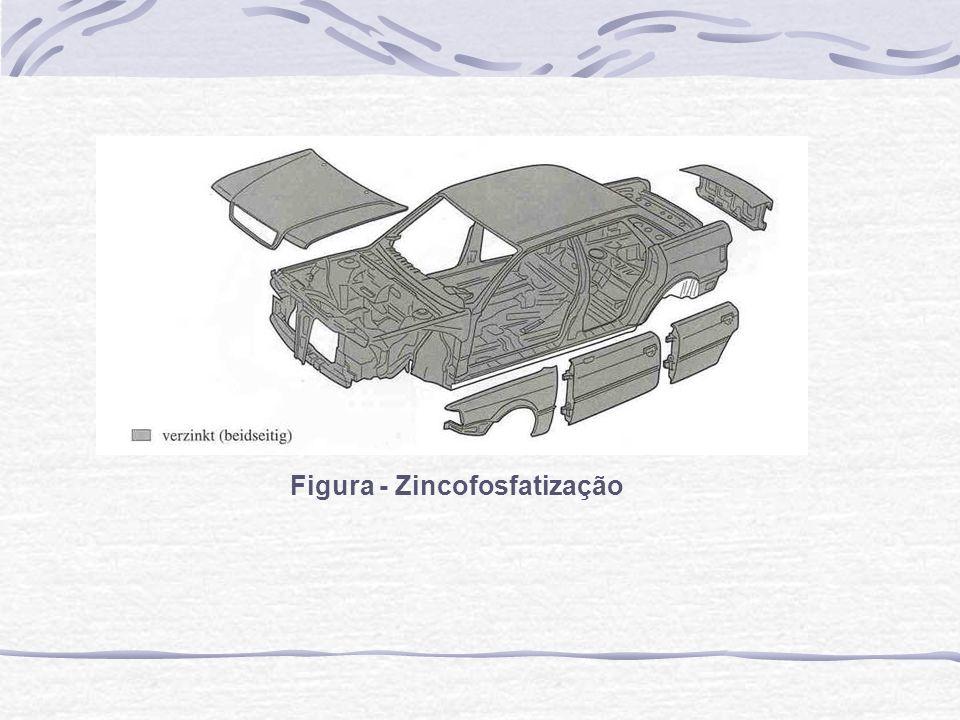 Figura - Zincofosfatização
