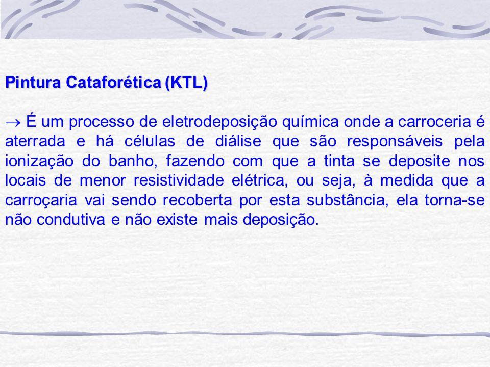 Pintura Cataforética (KTL)