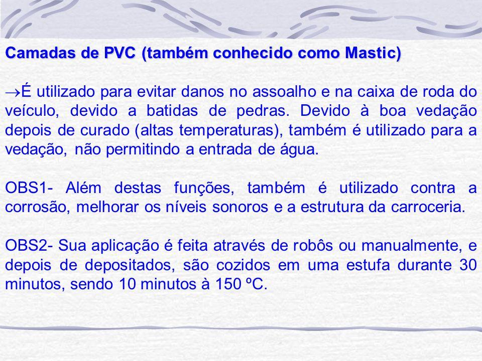Camadas de PVC (também conhecido como Mastic)