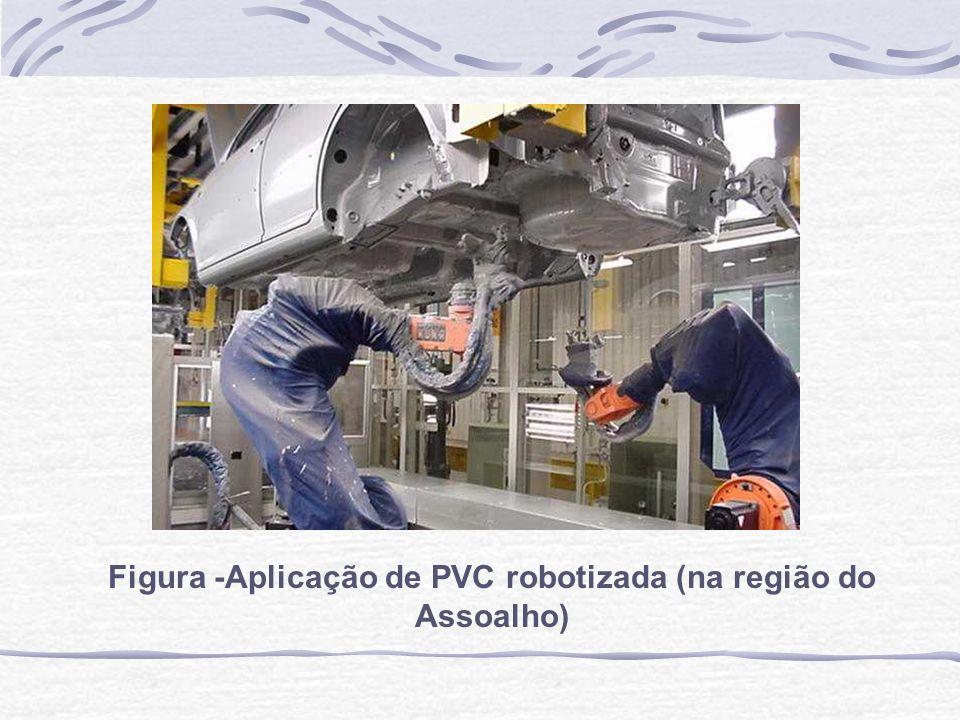 Figura -Aplicação de PVC robotizada (na região do Assoalho)
