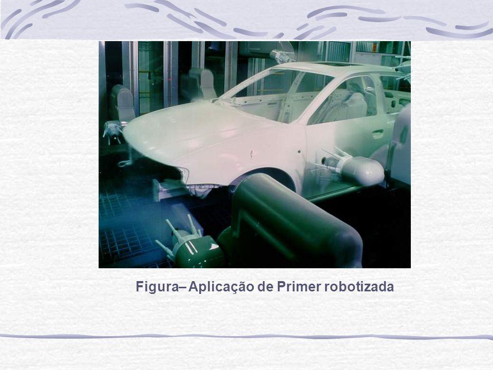 Figura– Aplicação de Primer robotizada