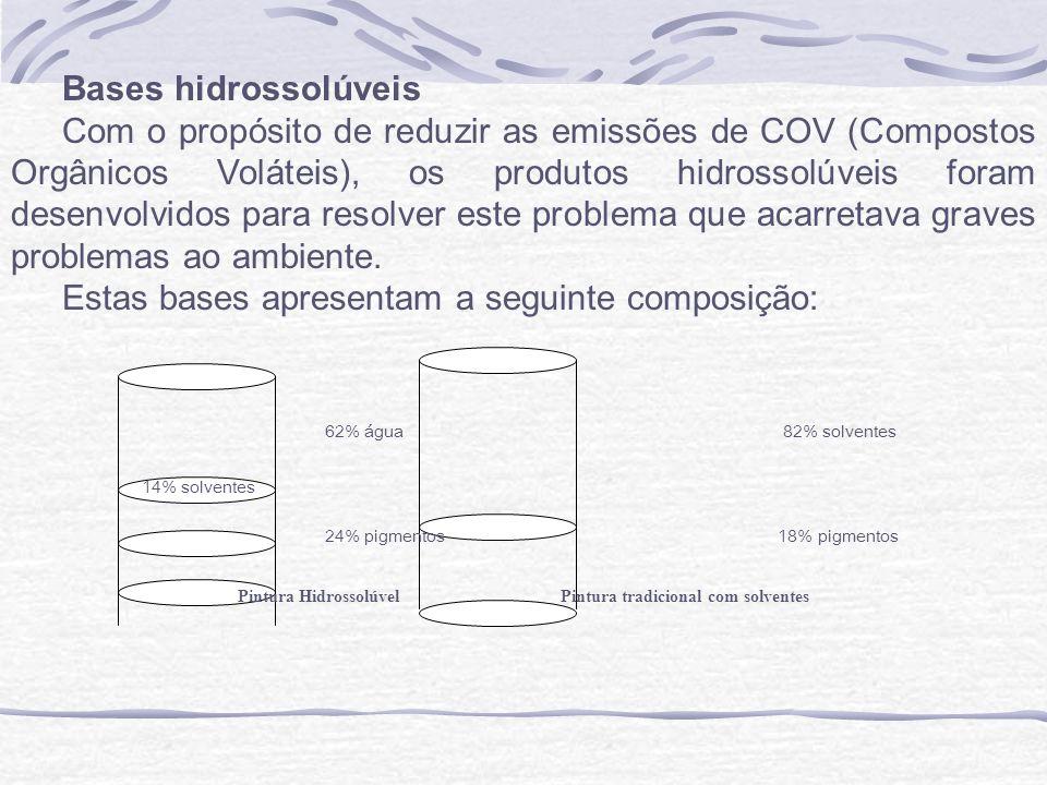 Estas bases apresentam a seguinte composição: