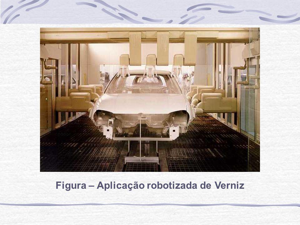 Figura – Aplicação robotizada de Verniz