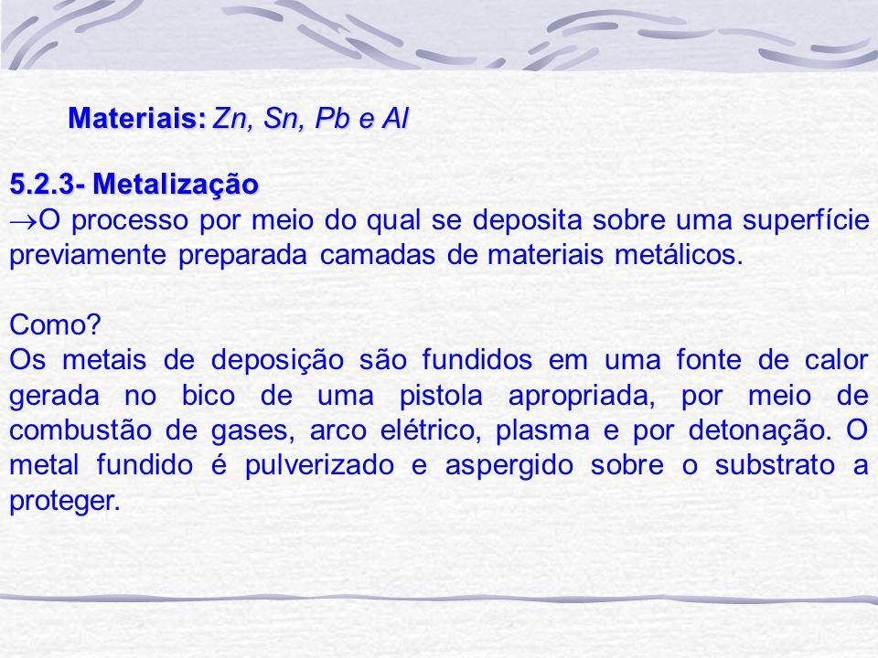 Materiais: Zn, Sn, Pb e Al 5.2.3- Metalização.