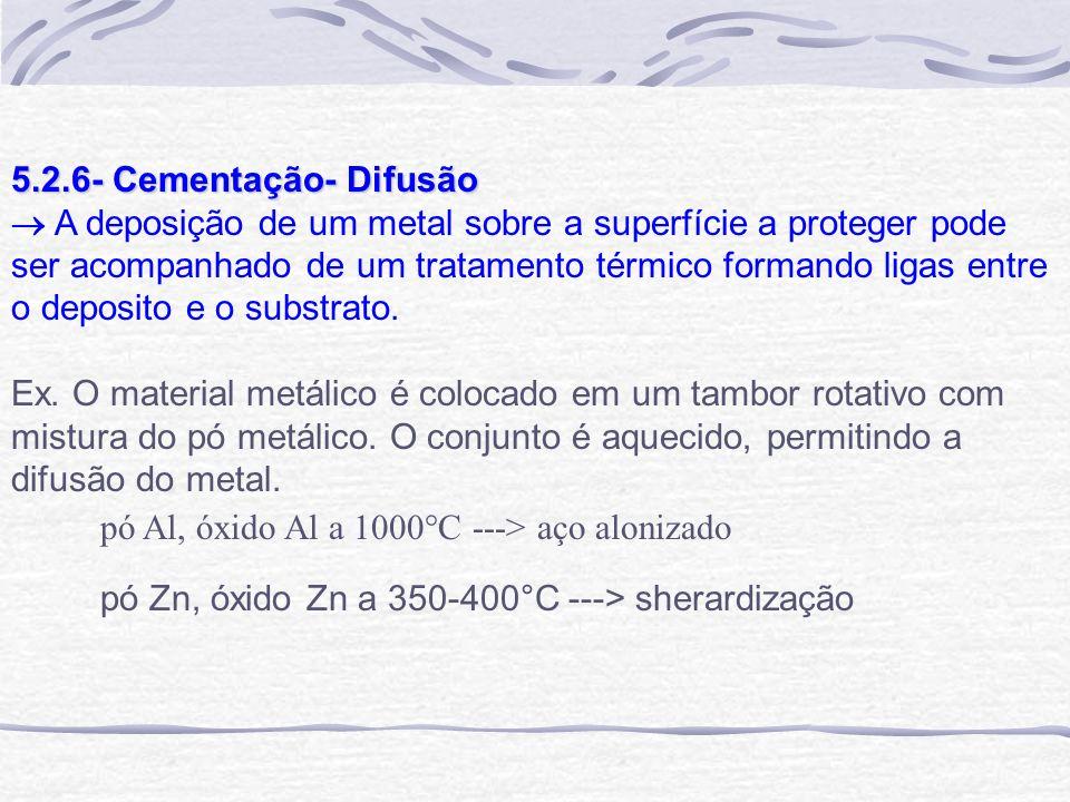 5.2.6- Cementação- Difusão