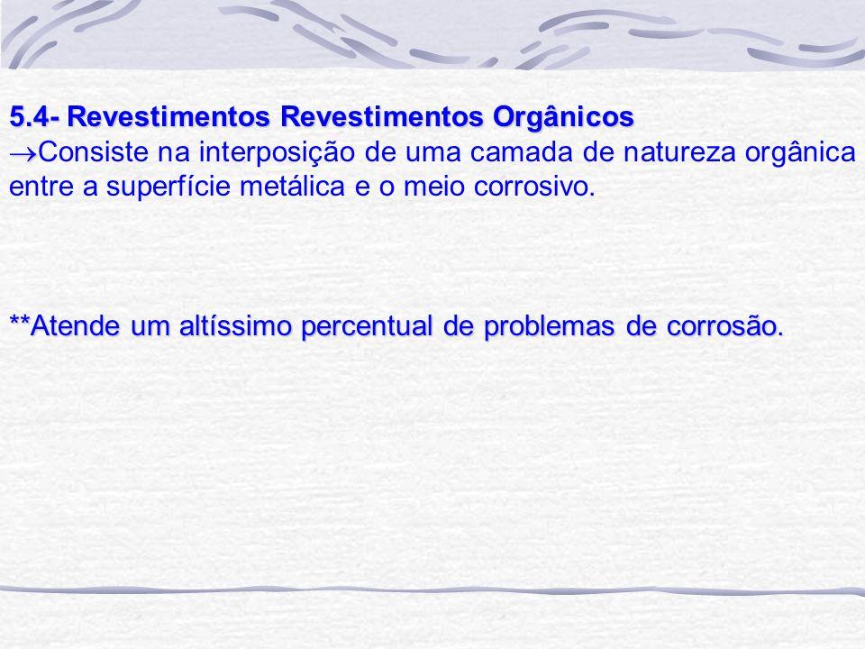 5.4- Revestimentos Revestimentos Orgânicos