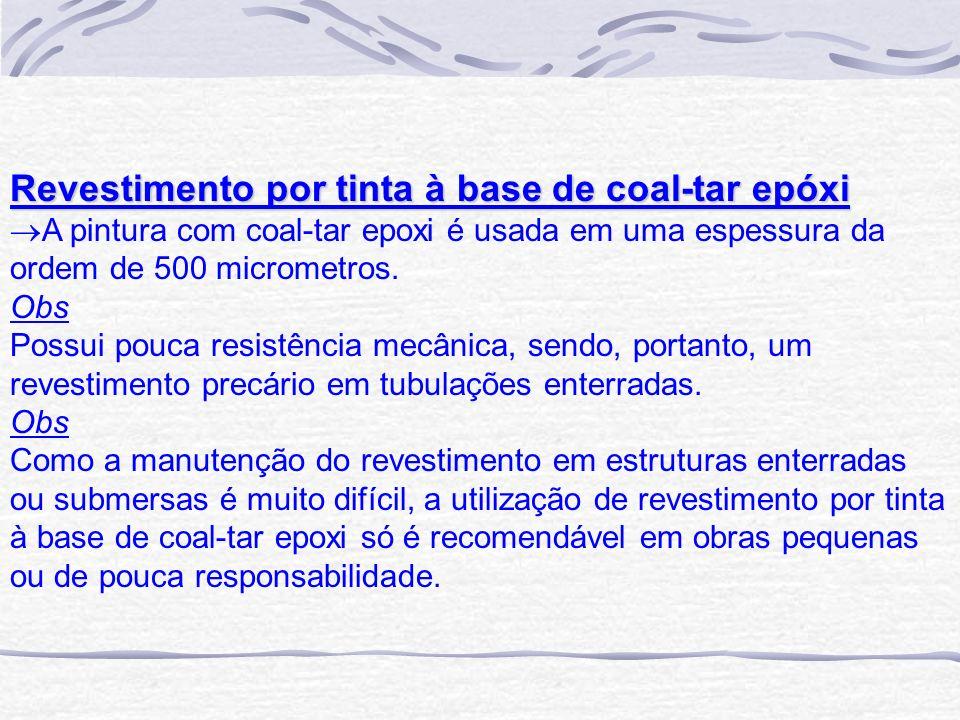 Revestimento por tinta à base de coal-tar epóxi