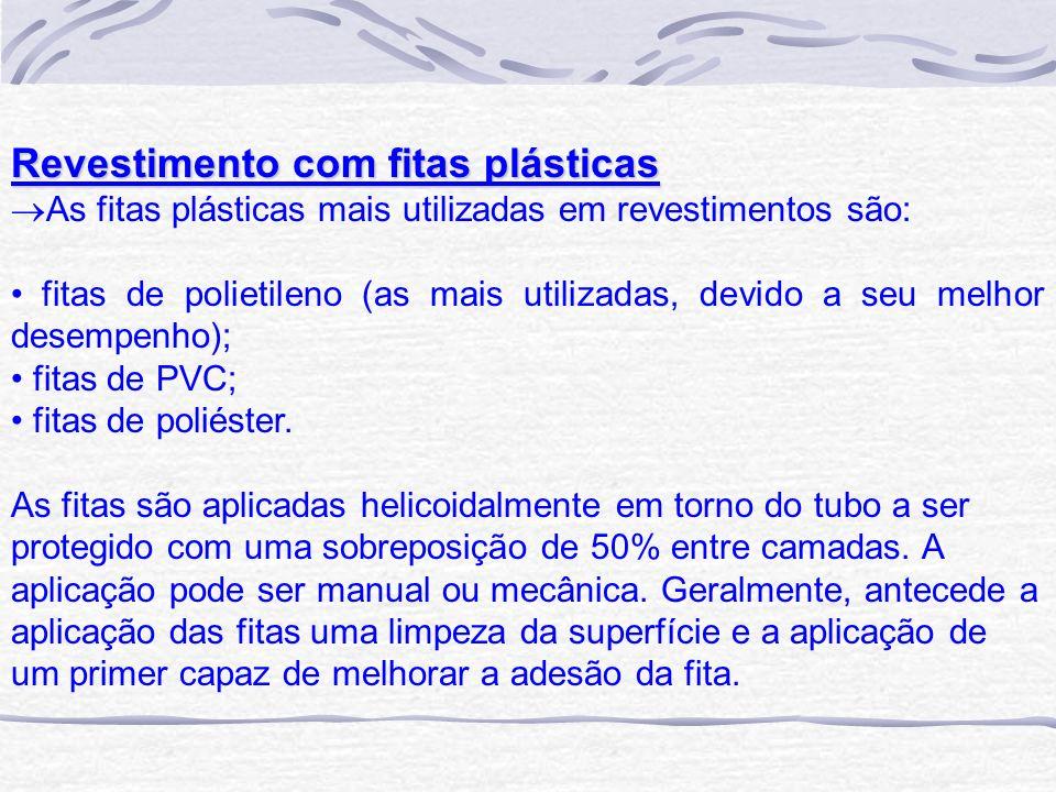 Revestimento com fitas plásticas