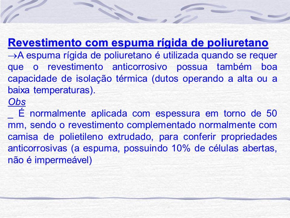 Revestimento com espuma rígida de poliuretano