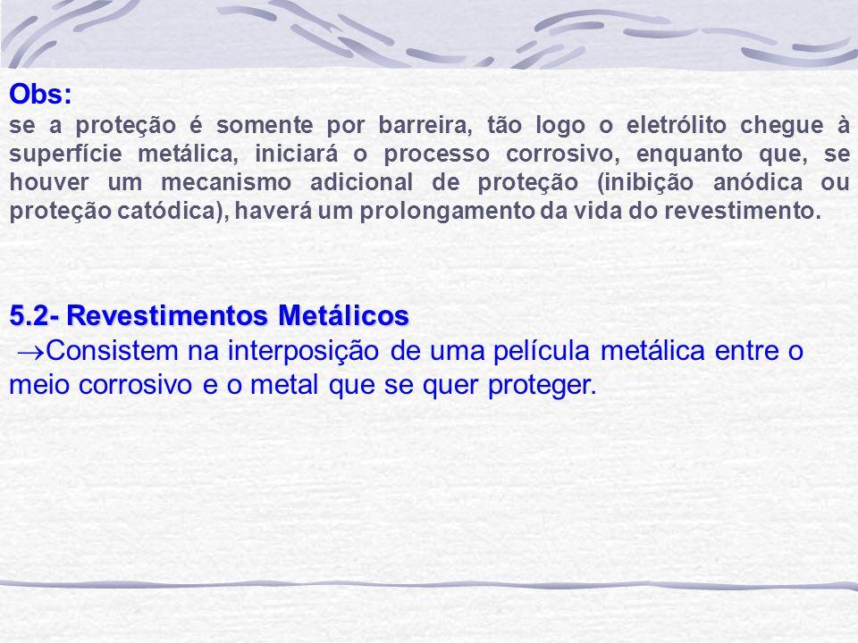 5.2- Revestimentos Metálicos