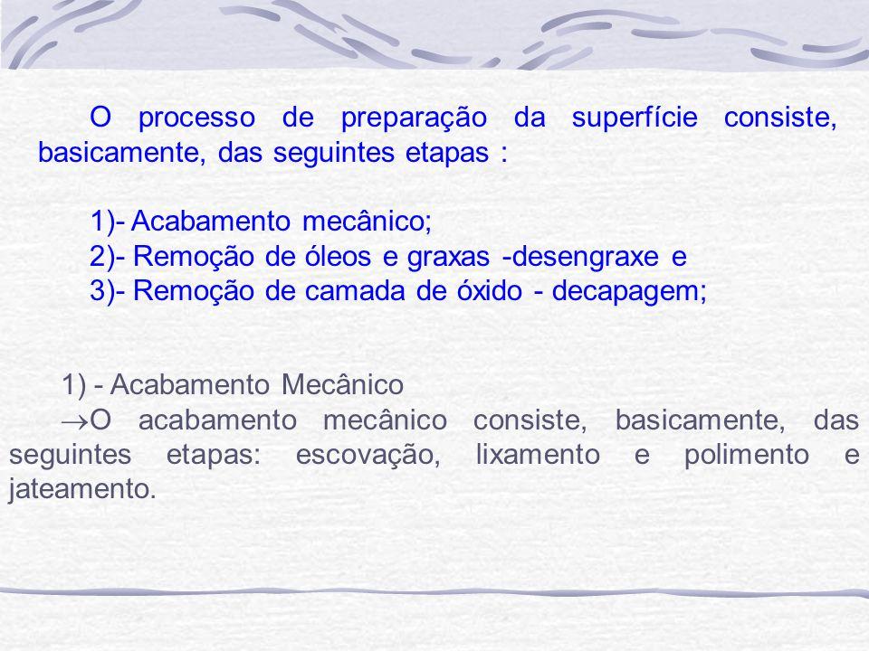 O processo de preparação da superfície consiste, basicamente, das seguintes etapas :