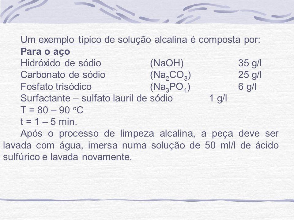 Um exemplo típico de solução alcalina é composta por: