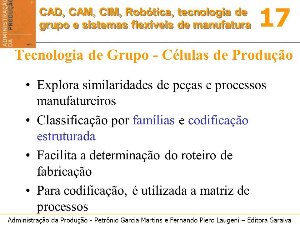 Tecnologia de Grupo - Células de Produção