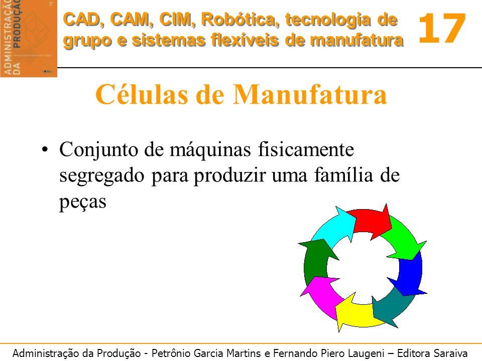 Células de Manufatura Conjunto de máquinas fisicamente segregado para produzir uma família de peças
