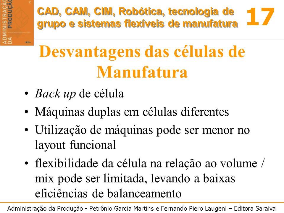 Desvantagens das células de Manufatura