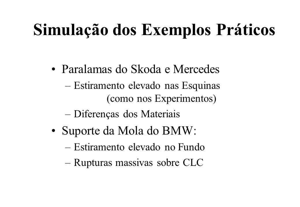 Simulação dos Exemplos Práticos