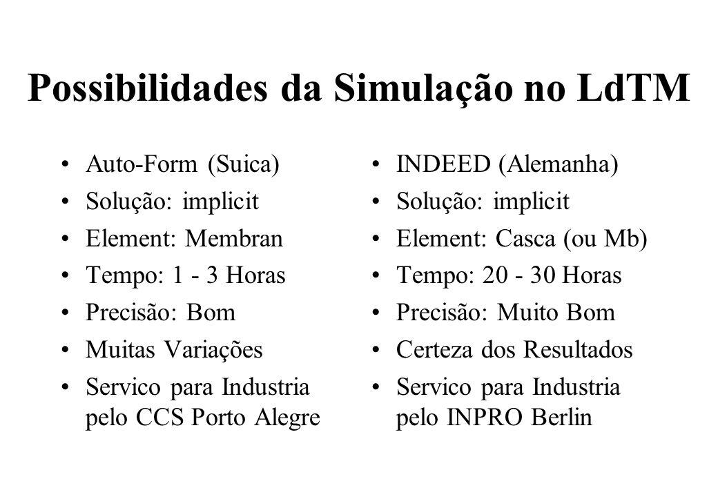 Possibilidades da Simulação no LdTM