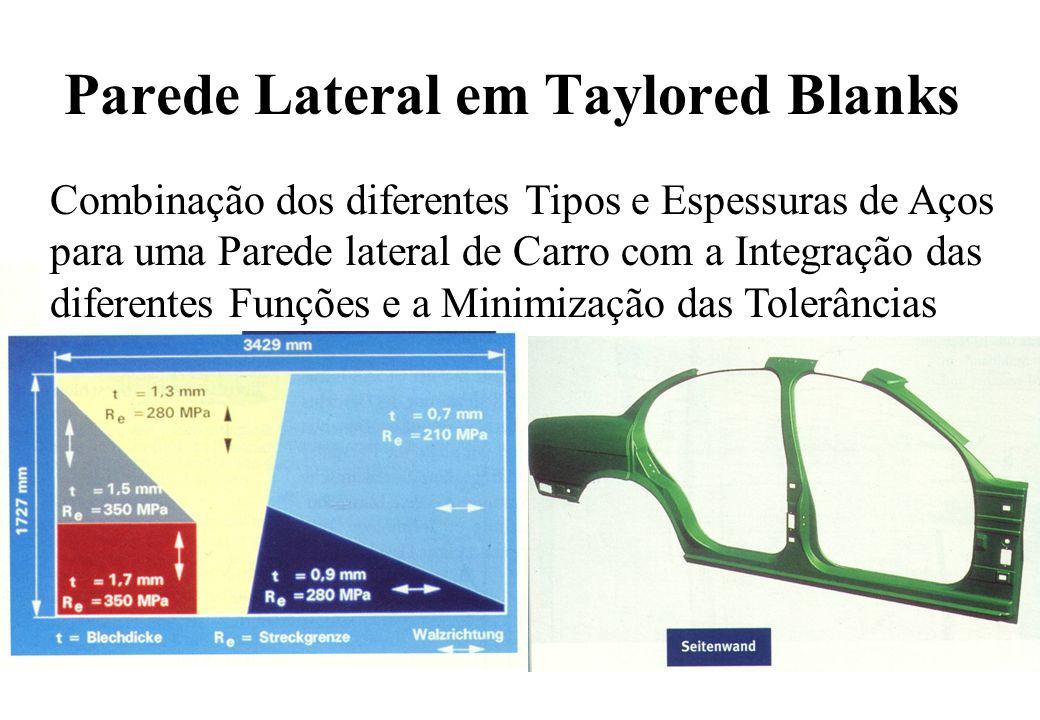 Parede Lateral em Taylored Blanks