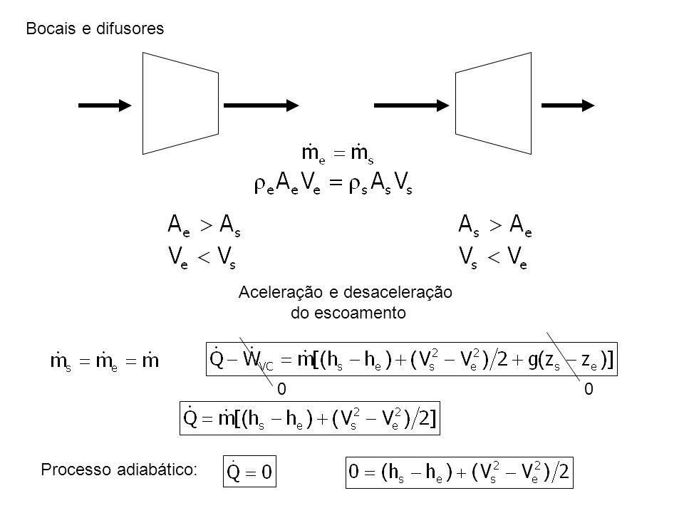Aceleração e desaceleração