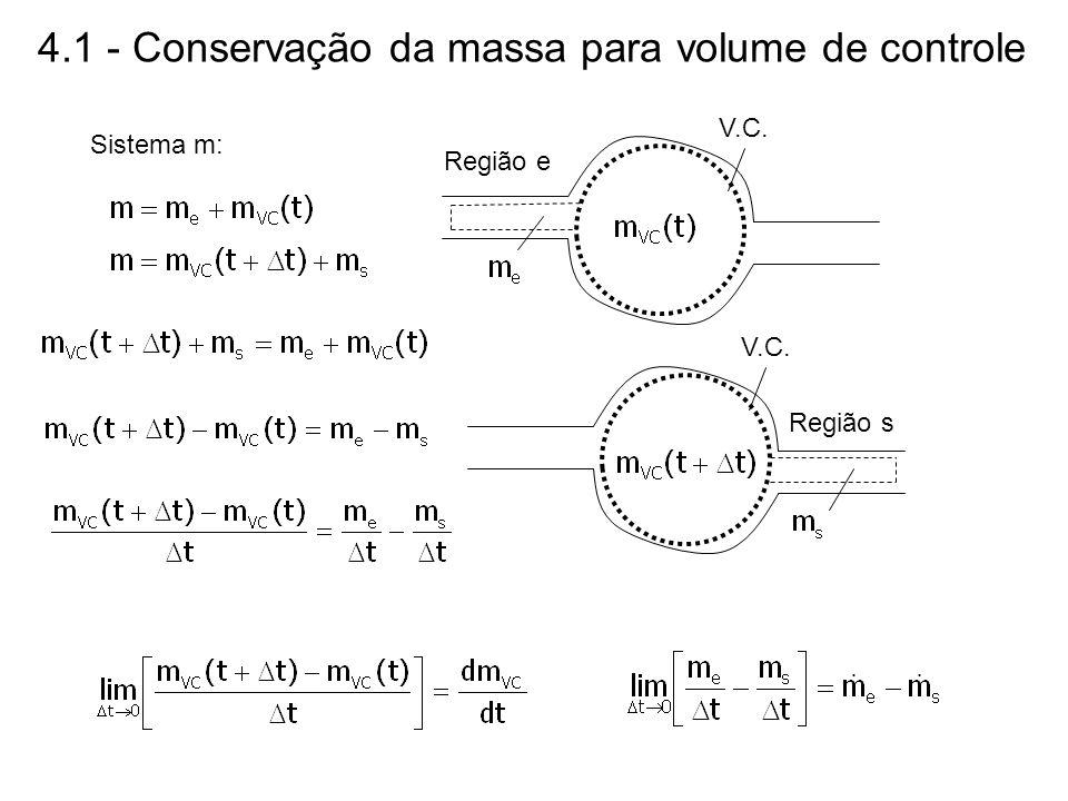 4.1 - Conservação da massa para volume de controle