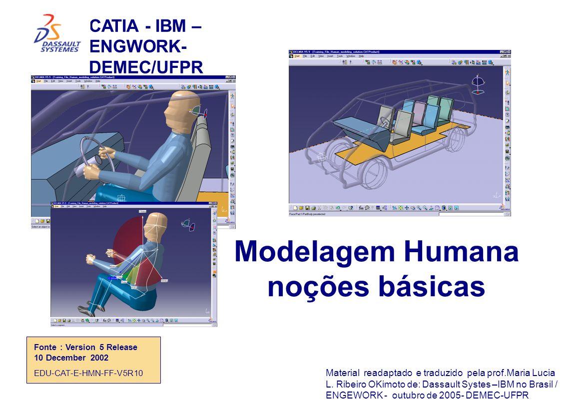 Modelagem Humana noções básicas