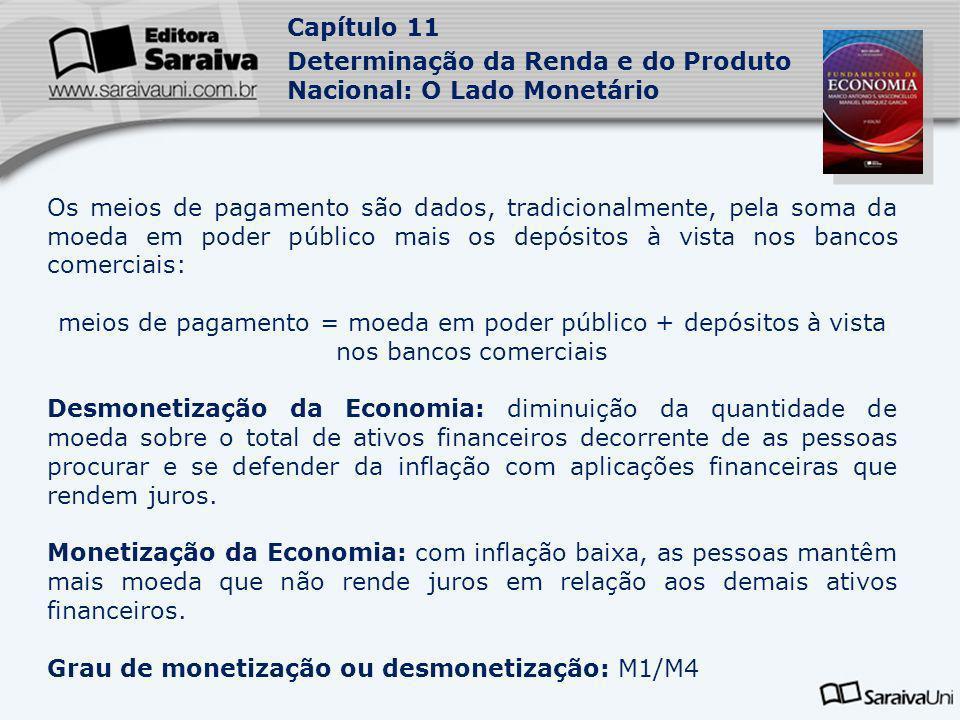Grau de monetização ou desmonetização: M1/M4