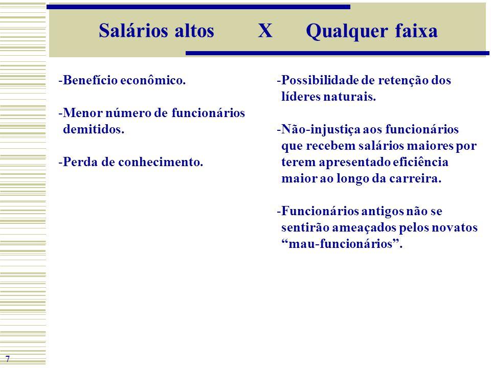 Salários altos X Qualquer faixa